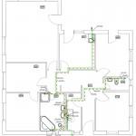 Planung für Bewässerung