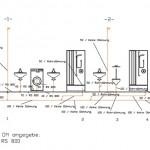 Strangschema Entwässerung