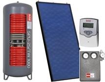 Förderung solarthermische Anlage